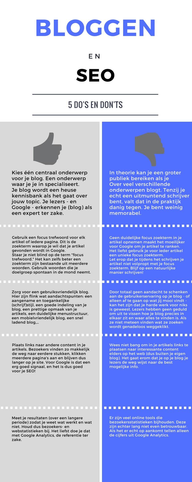 Hoe van start gaan met bloggen en SEO? 5 do's en don'ts voor elke (beginnende) blogger in een infographic